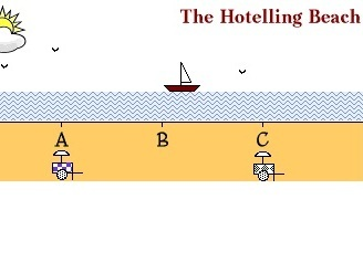 Hotelling